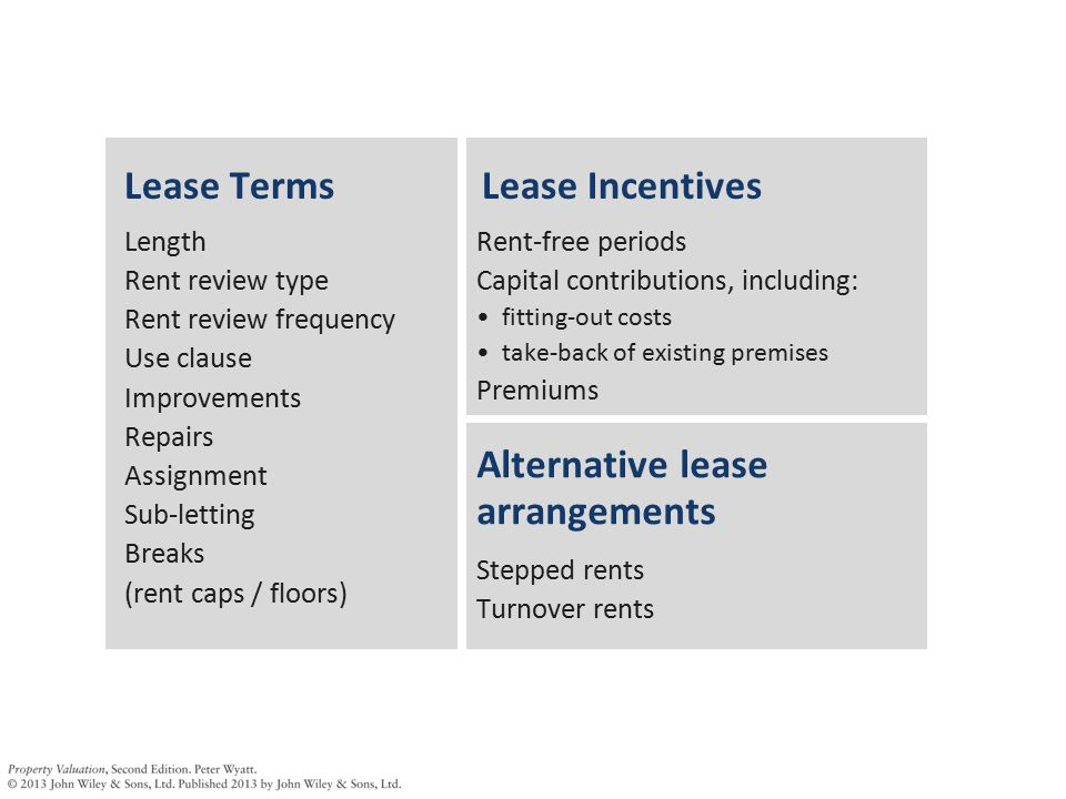 Lease Pricing. - Ppt Download