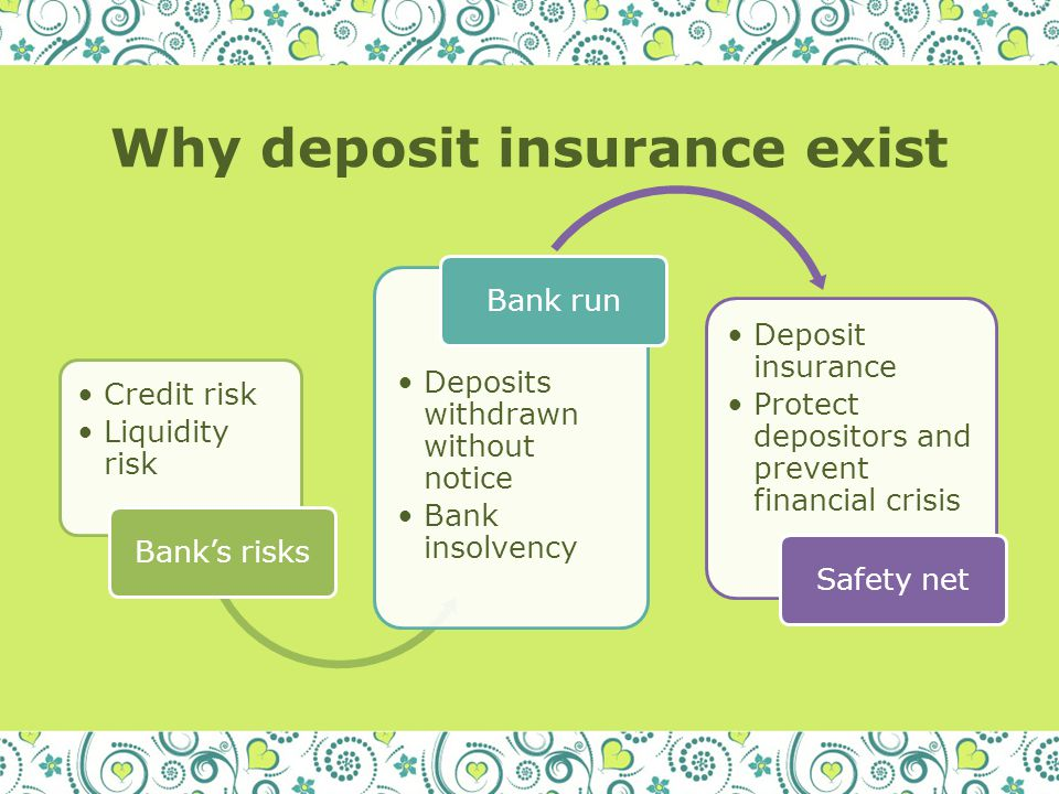 deposit insurance of vietnam Effective on january 1 next year, the new law on deposit insurance (the law)  aims to protect interests of depositors as well as maintain the.