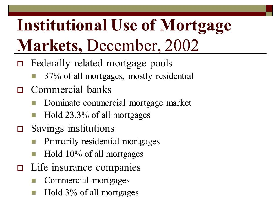 Institutional Use of Mortgage Markets, December, 2002