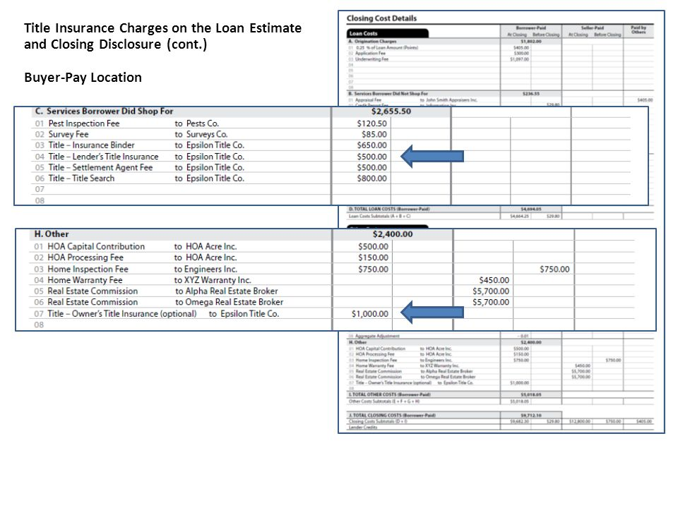 Title Insurance Charges on the Loan Estimate and Closing Disclosure (cont.)