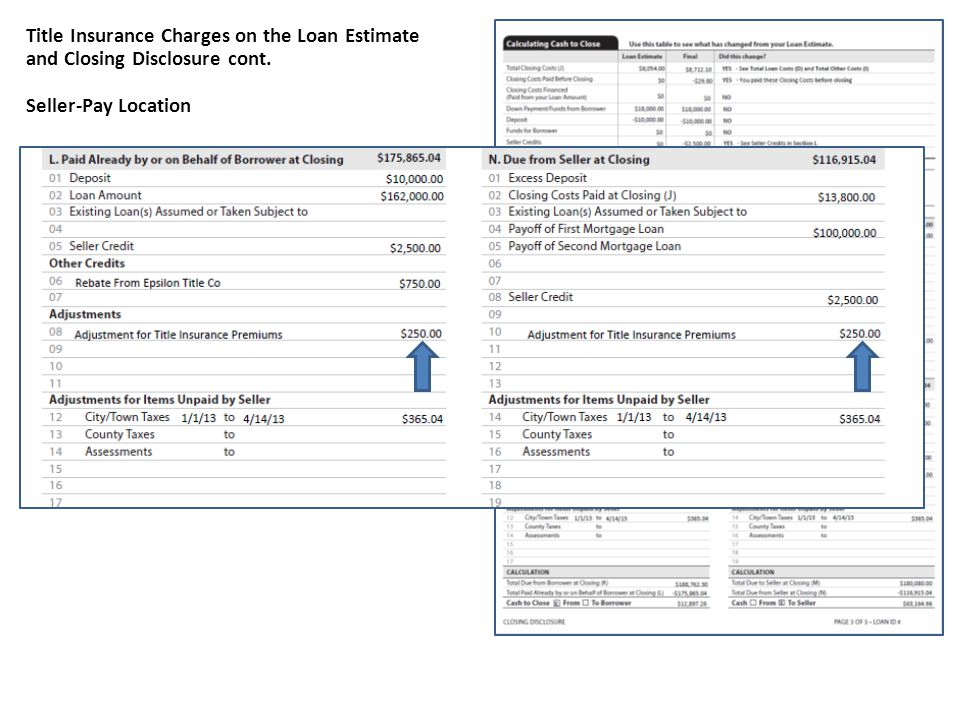 Title Insurance Charges on the Loan Estimate and Closing Disclosure cont.