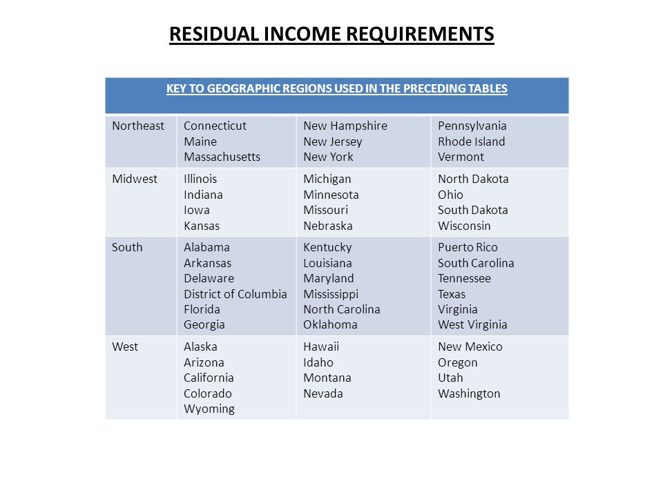 Va Residual Income Chart Ca - Va residual income chart and ...