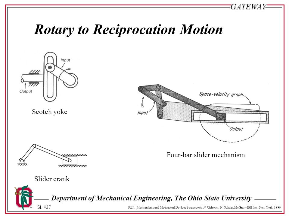 Rotary to Reciprocation Motion