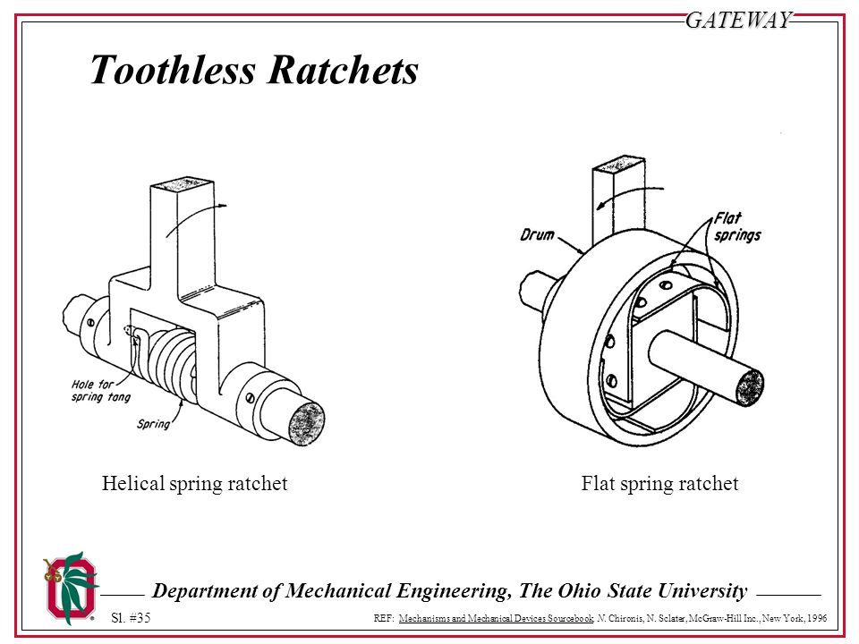 Toothless Ratchets Helical spring ratchet Flat spring ratchet