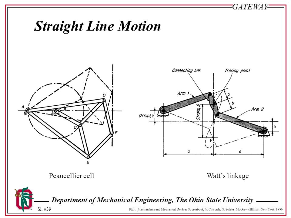 Straight Line Motion Peaucellier cell Watt's linkage