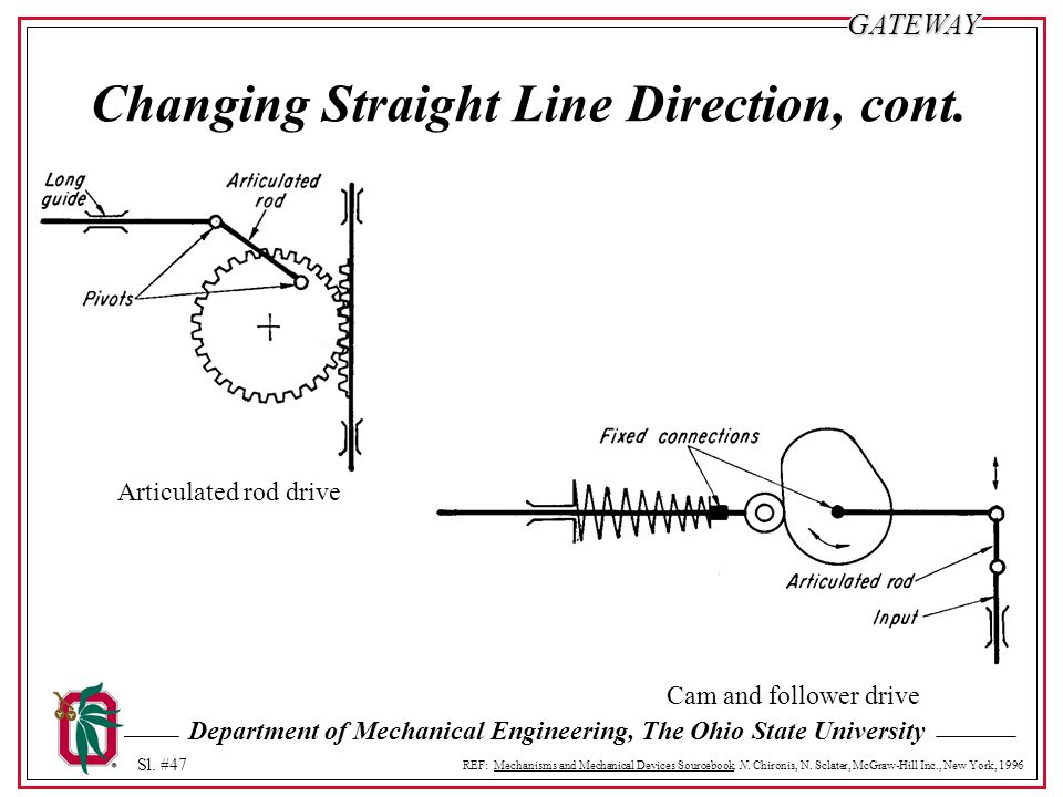 Changing Straight Line Direction, cont.