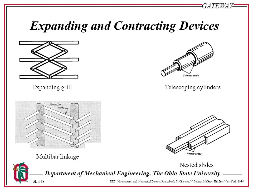 Expanding and Contracting Devices