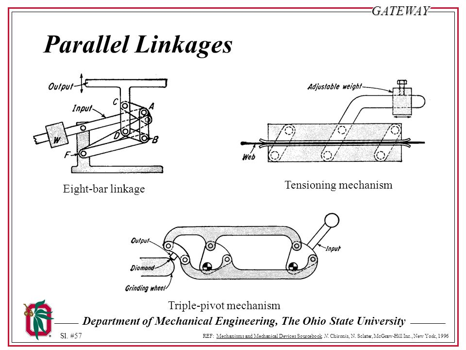 Parallel Linkages Tensioning mechanism Eight-bar linkage
