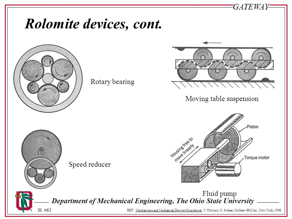Rolomite devices, cont. Rotary bearing Moving table suspension