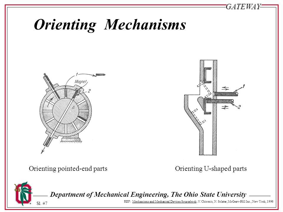 Orienting Mechanisms Orienting pointed-end parts