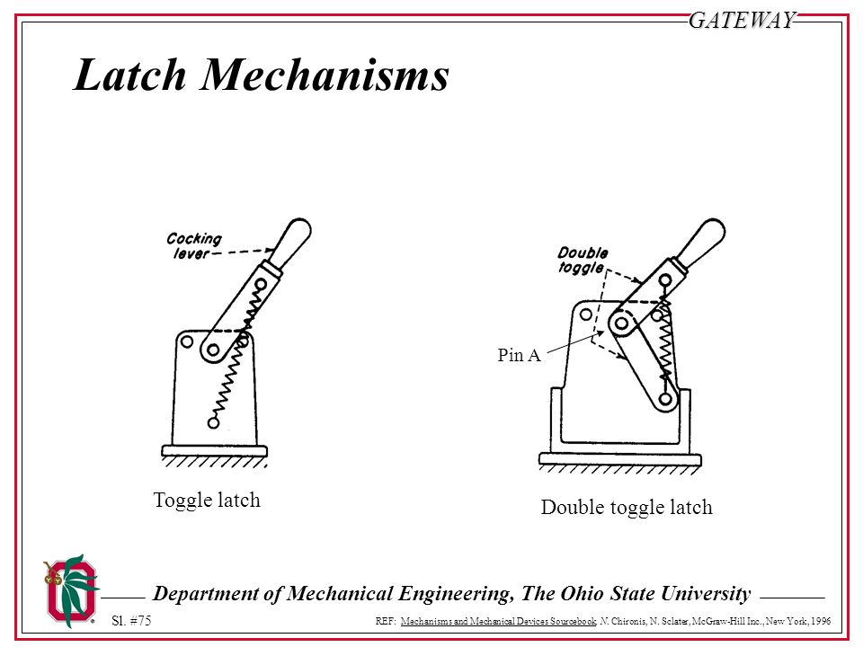 Latch Mechanisms Toggle latch Double toggle latch Pin A