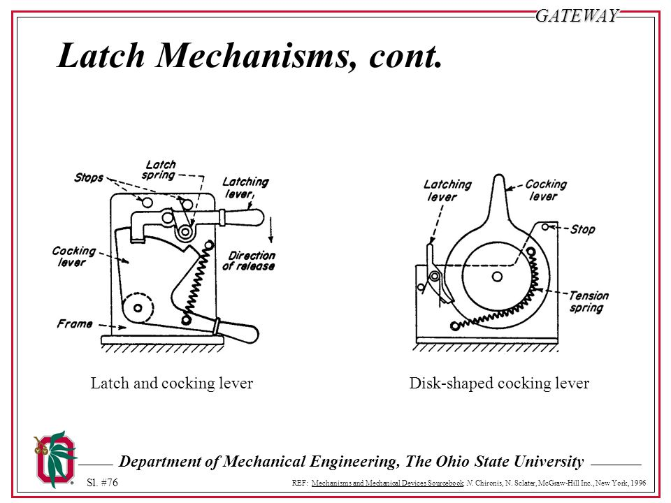 Latch Mechanisms, cont. Latch and cocking lever