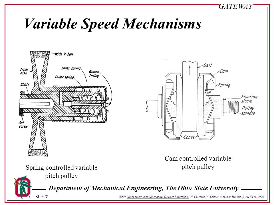 Variable Speed Mechanisms