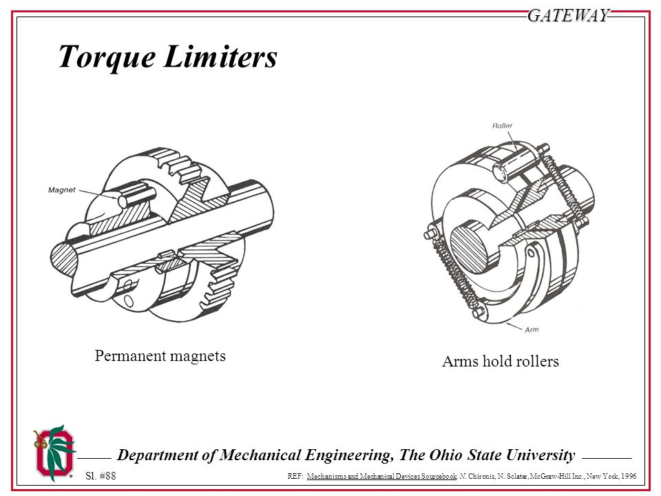 Torque Limiters Permanent magnets Arms hold rollers