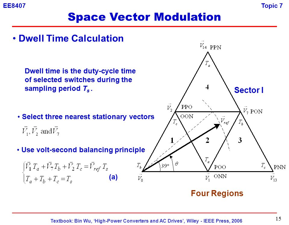 thesis on space vector modulation Phd thesis dariusz świerczyński, m sc direct torque control with space vector modulation (dtc-svm) of inverter-fed permanent magnet synchronous motor drive.
