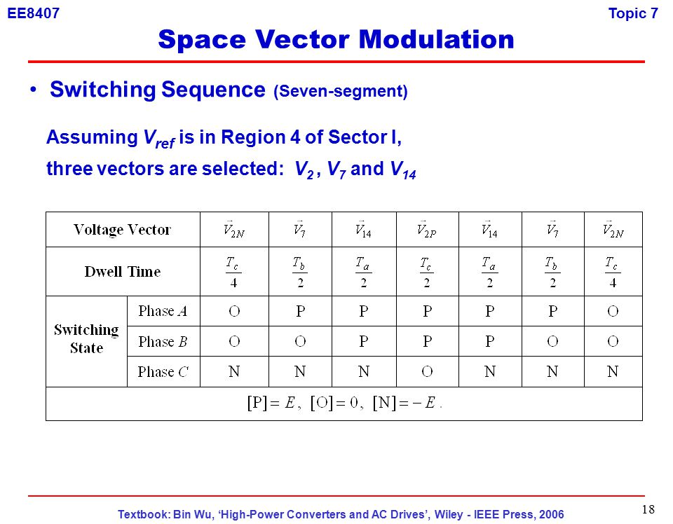 thesis on space vector modulation Thus direct torque control is one form of the  in baader's 1989 thesis,  about dtc and its modifications such as space vector modulation, .