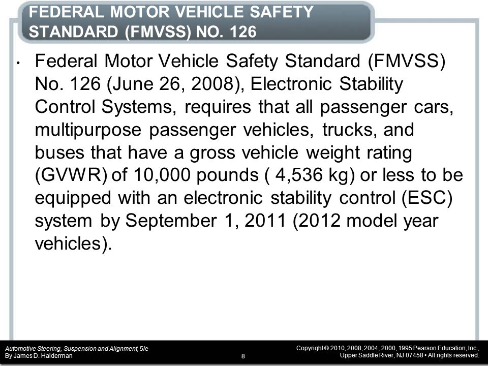 Chapter 10 electronic stability control systems ppt Motor vehicle safety