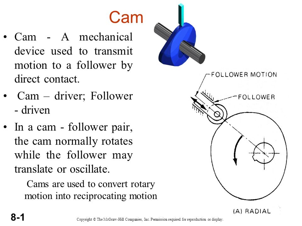convert rotary motion into reciprocating motion
