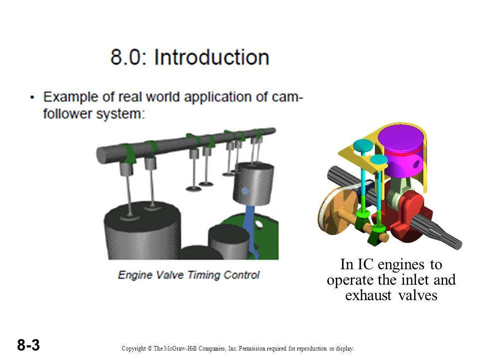 cams and followers Cam-and-follower a cam-and-follower changes rotary motion to reciprocating motiona crank, link and slider or rack-and-pinion could also be used for this.
