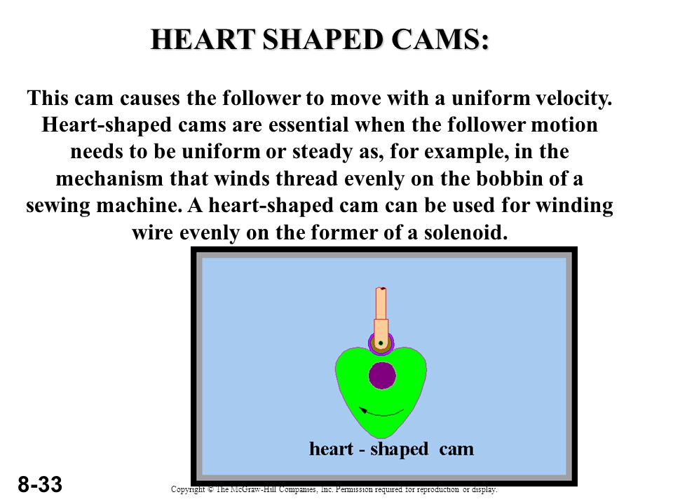 cams are used to convert rotary motion into reciprocating