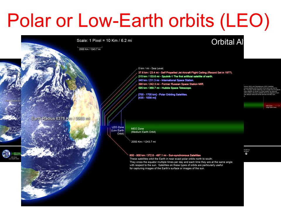 Satellite orbits. - ppt video online download