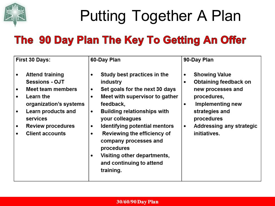 The 90 Day Plan A Key To Getting An Offer Ppt Video