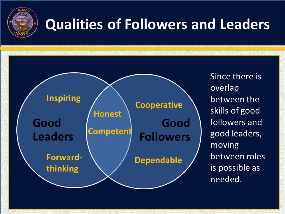 characteristics of effective and dynamic followers Similarities in characteristics of effective leaders and effective followers in a sample of military academy students (tanoff and barlow, 2002) and from the perspectives of senior level executives (agho, 2009.