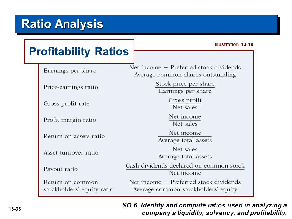 "accounting profitability analysis Following on my previous post about ""business profitability analysis"", now i am going to talk about the calculation and its analysis part, i am coming with."