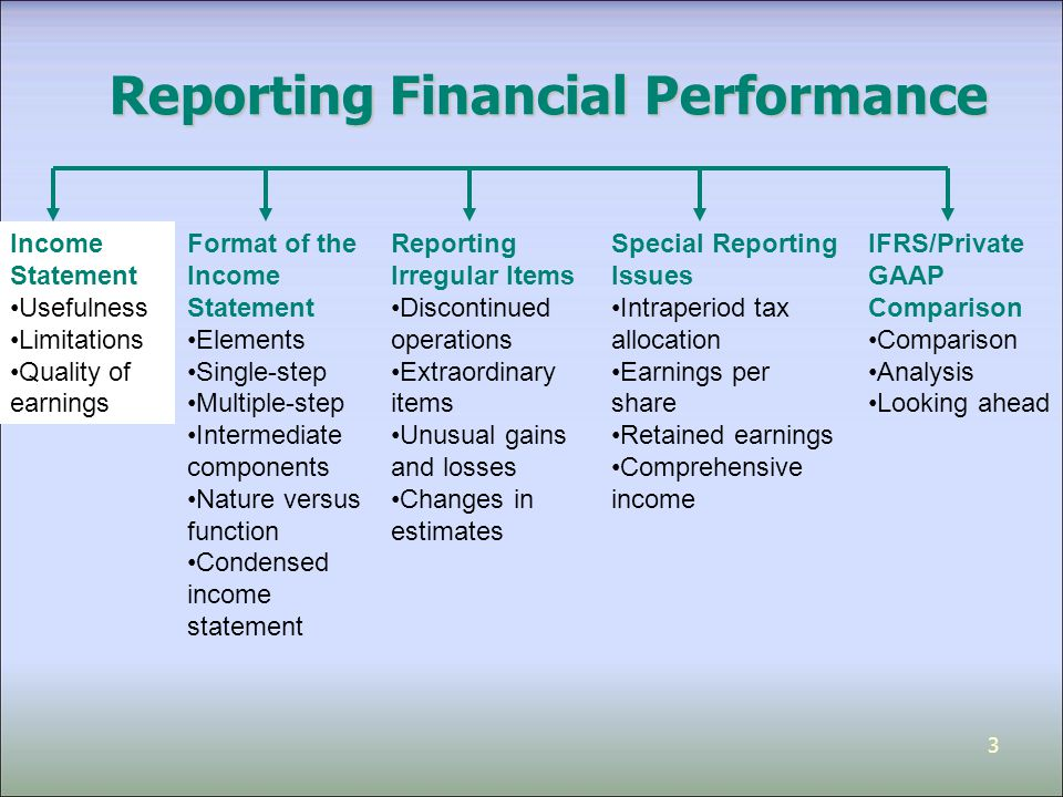 comparison of financial performance between maybank Maybankmy - balance sheet, income statement, cash flow, earnings & estimates, ratio and margins financial statements for malayan banking bhd.