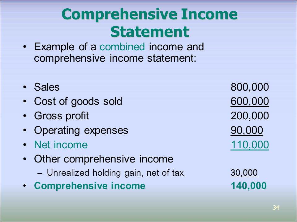 requirements for reporting comprehensive income Comprehensive income reporting, it was defined not as a concept, but as a  the  many instances in which oci requirements under us gaap were carried.