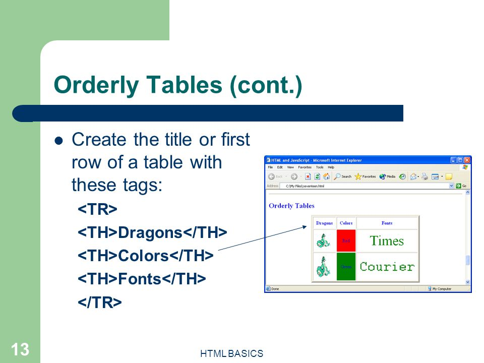 Lesson 3 html power techniques ppt download for Html table title