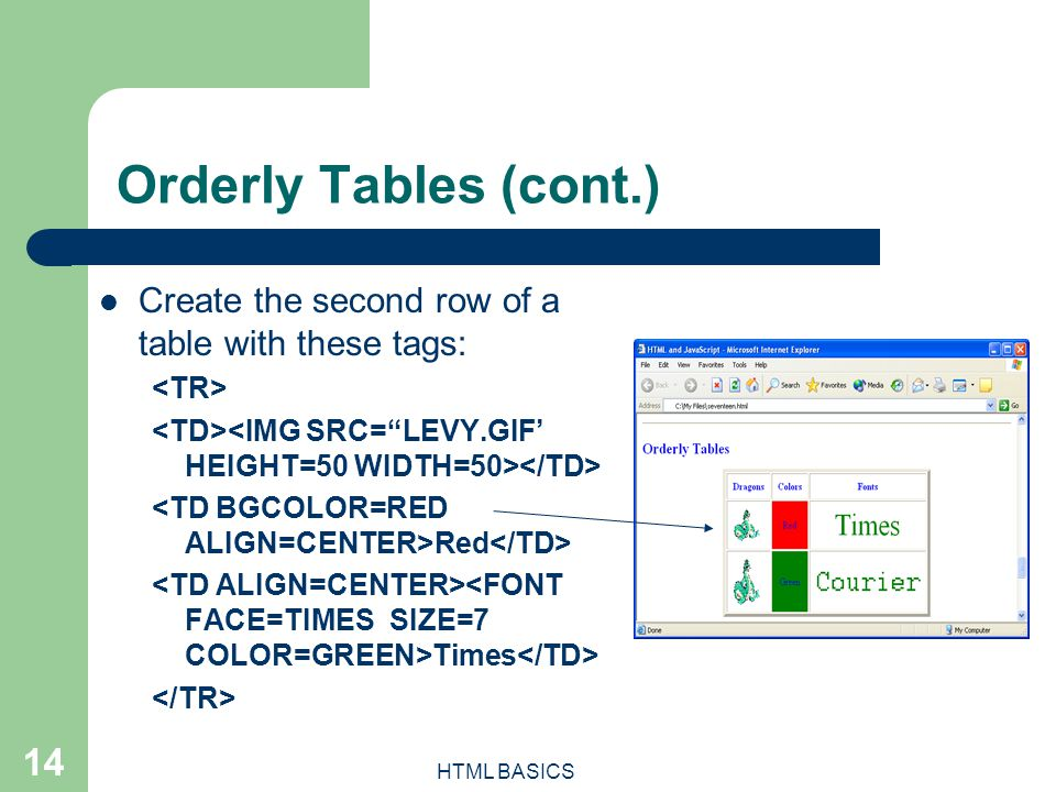 Lesson 3 html power techniques ppt download for Table td width