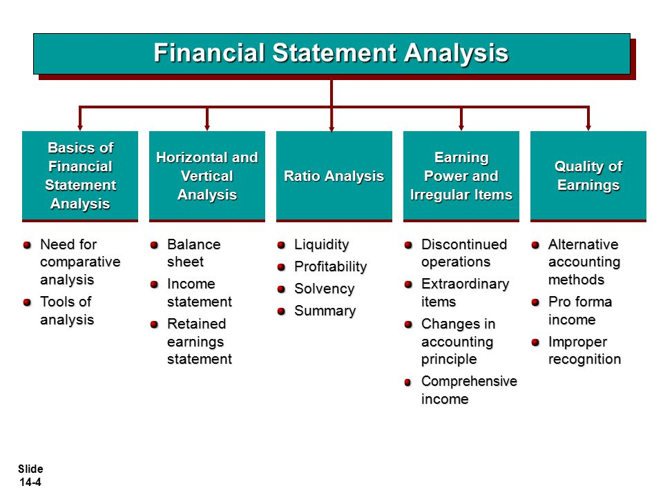 advanced financial statement analysis leons Advanced financial statement analysis program understand the tools, techniques, that can monitor and improve financial performance through this program.