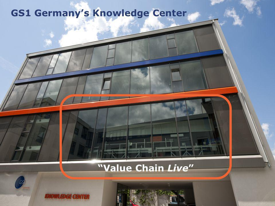 GS1 Germany's Knowledge Center