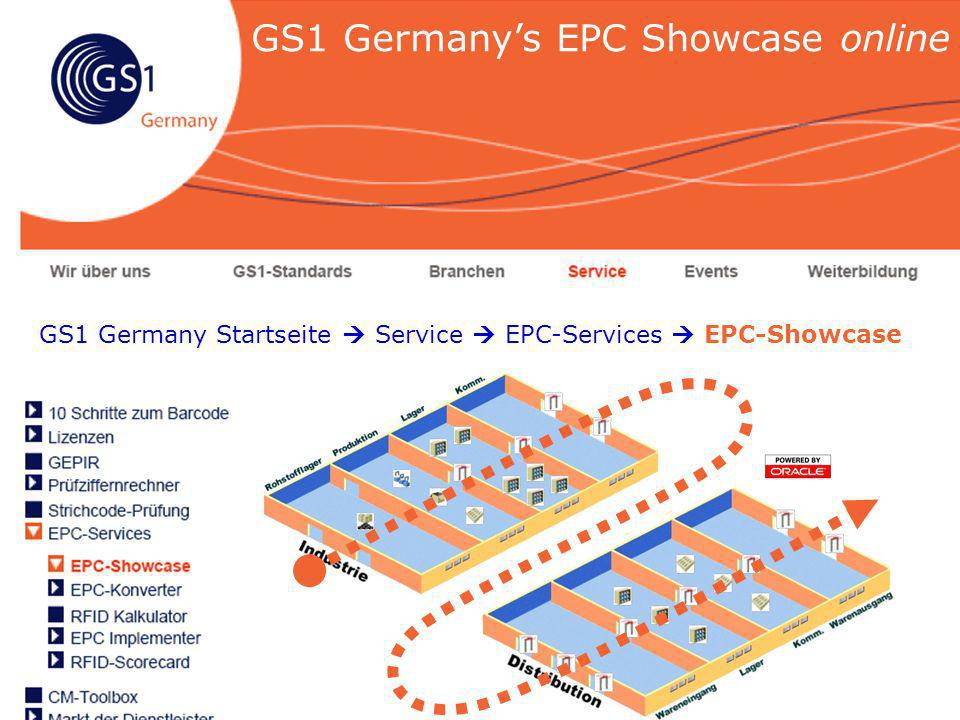 GS1 Germany Startseite  Service  EPC-Services  EPC-Showcase