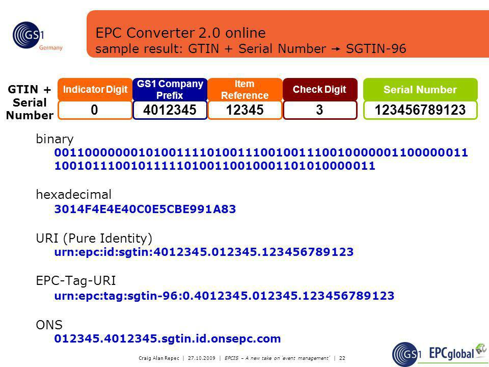 EPC Converter 2.0 online sample result: GTIN + Serial Number  SGTIN-96