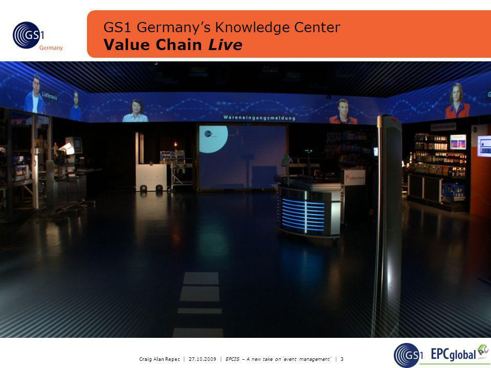 GS1 Germany's Knowledge Center Value Chain Live