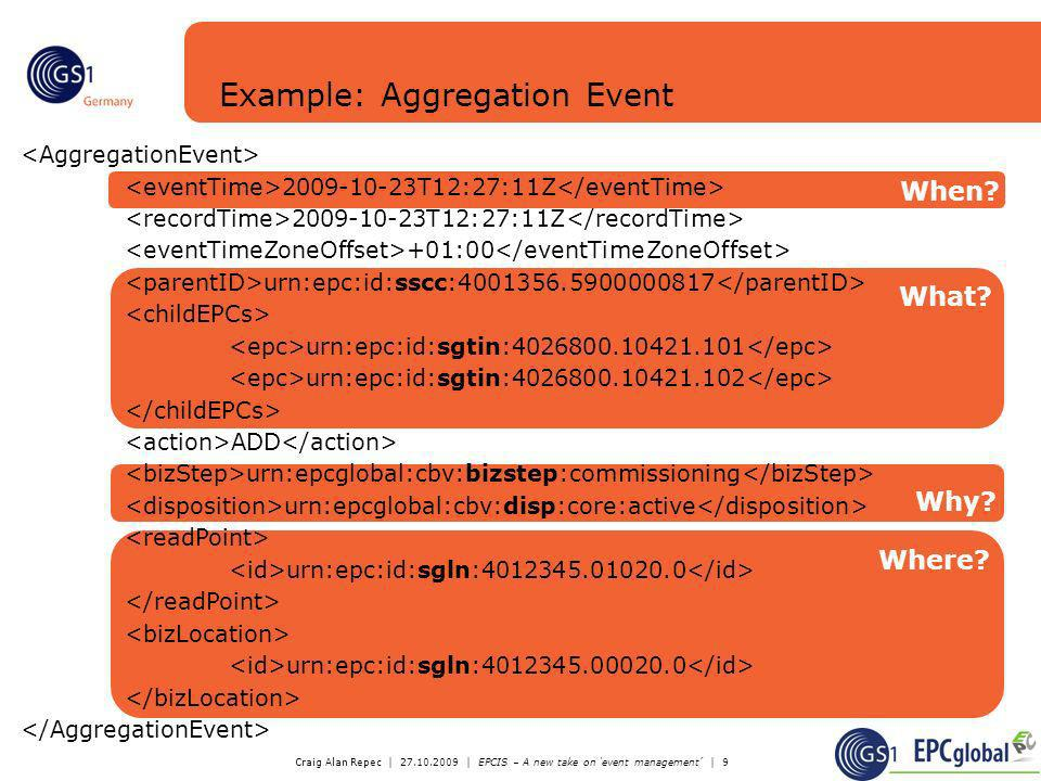 Example: Aggregation Event