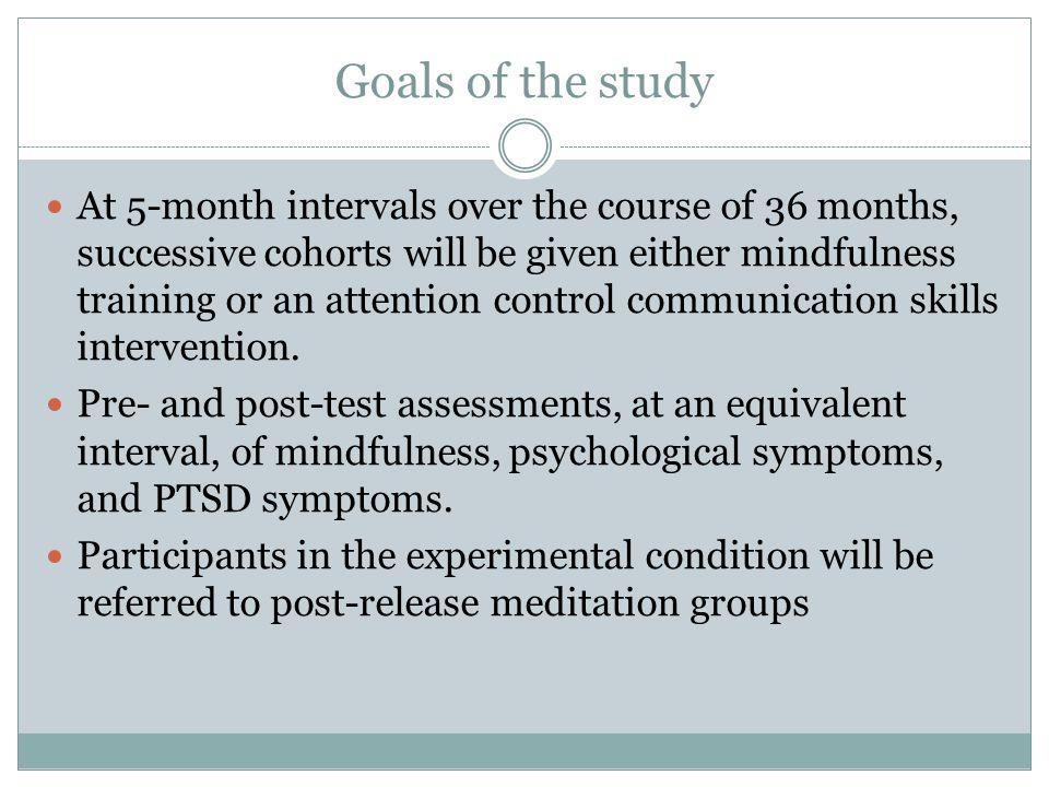 Pre test post qualitative study