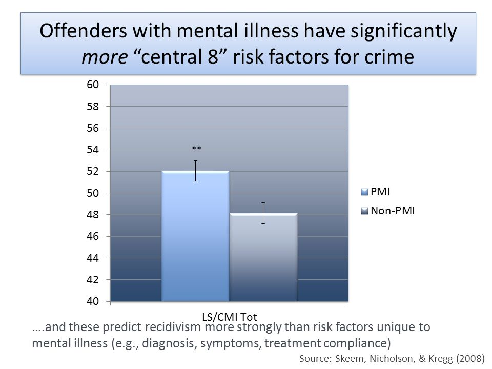 an analysis of the factors that can trigger criminal actions in individuals The focus of criminal behavior study is to understand offender better and answer questions like: who criminals are, why do they commit an offence (in order to define ways of preventing criminal), how do they think, what do they do (in order to predict their future actions and assist investigation in catching offenders.