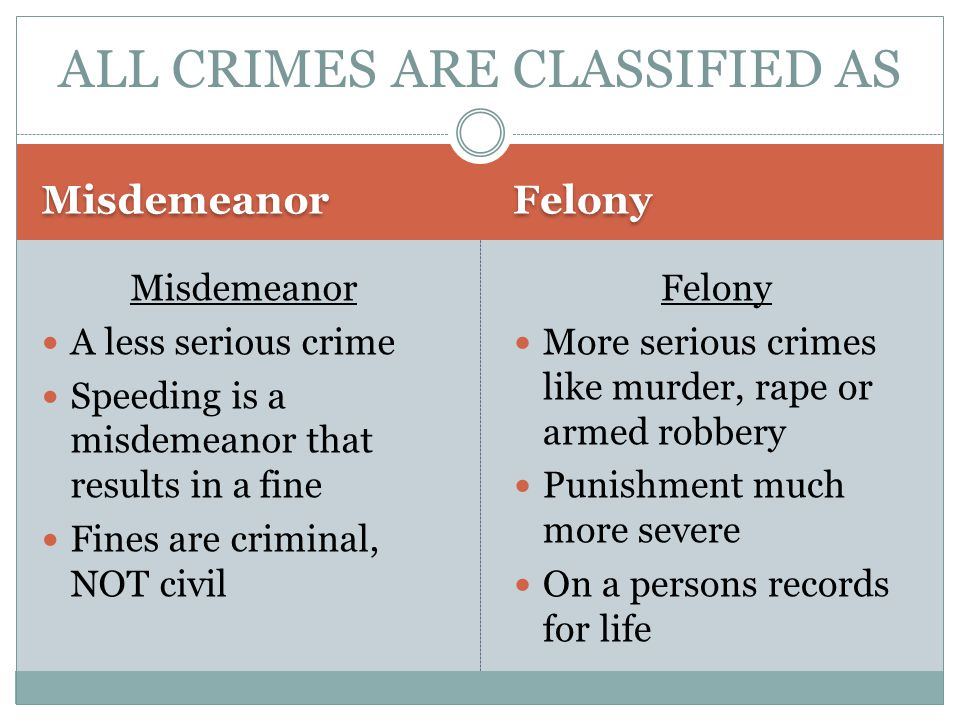 ALL CRIMES ARE CLASSIFIED AS