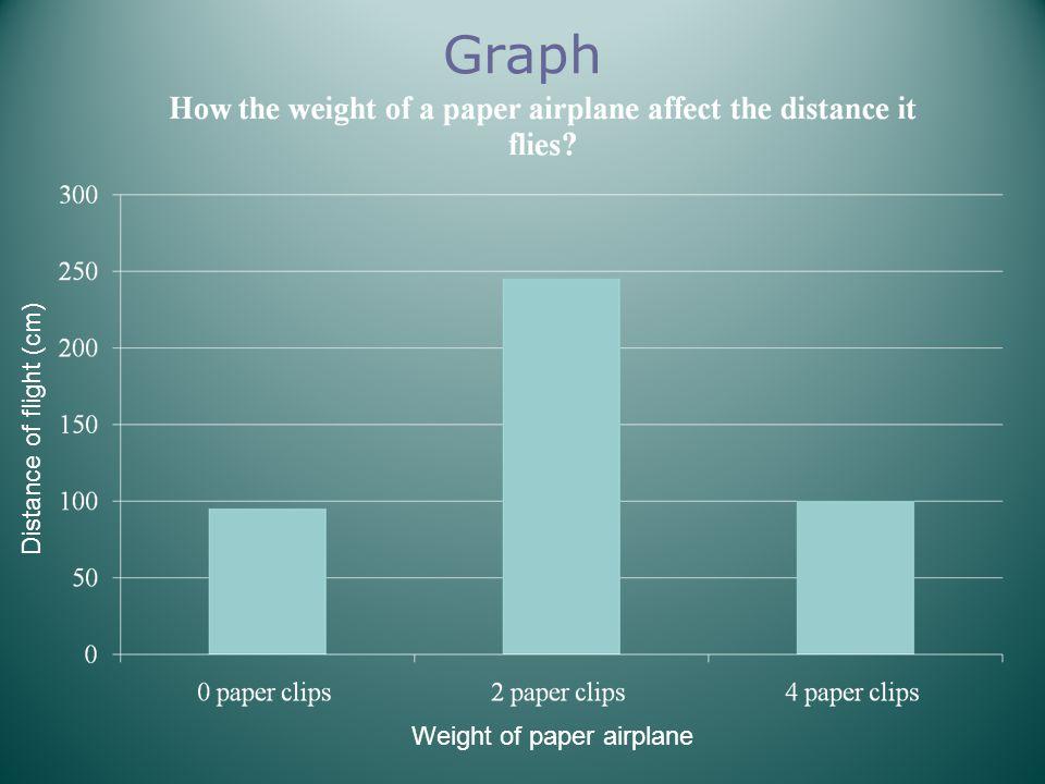 sample  fair test experiment