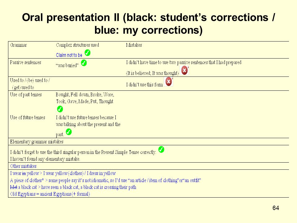 Oral presentation II (black: student's corrections / blue: my corrections)