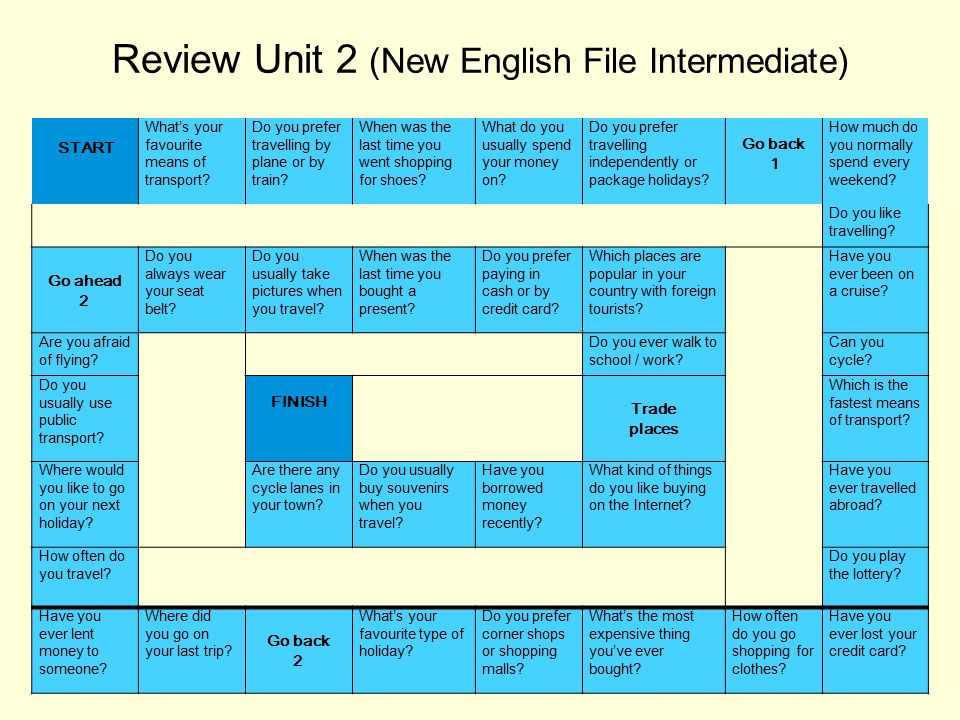 Review Unit 2 (New English File Intermediate)