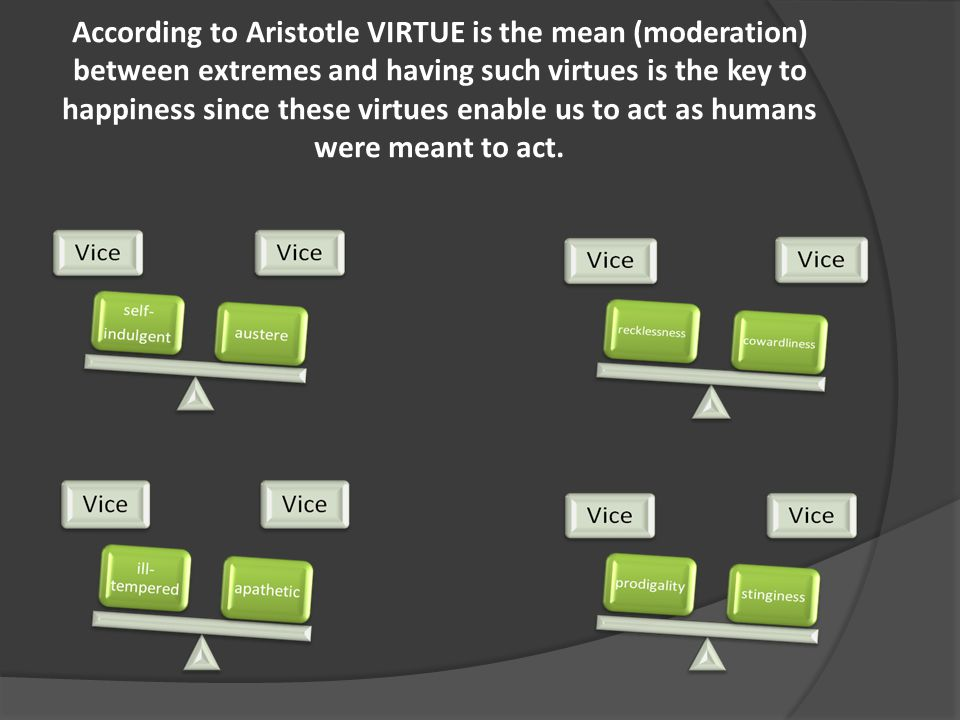 according to aristotle how do we acquire the virtues Why do we choose virtuous acts essay - aristotle says that we learn which acts are virtuous, choose virtuous acts for their own sake, and acquire virtuous habits by performing virtuous acts.