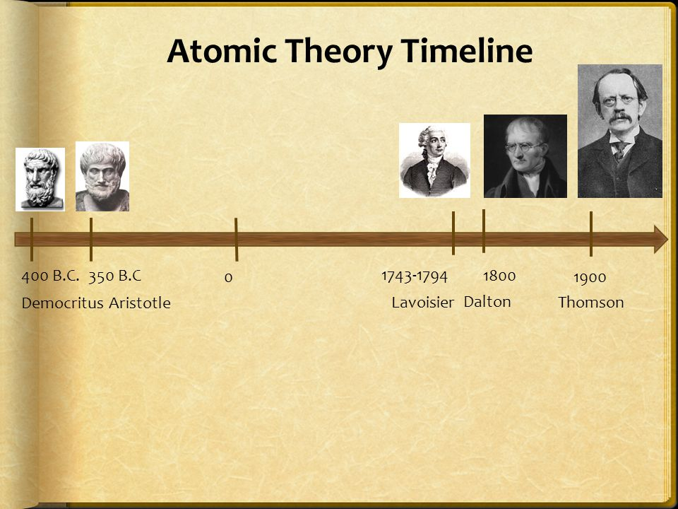 atomic theory timeline project Atomic theory timeline timeline description: atomic theory is the scientific theory of the nature of matter the theory states that matter is made up of small particles called atoms.