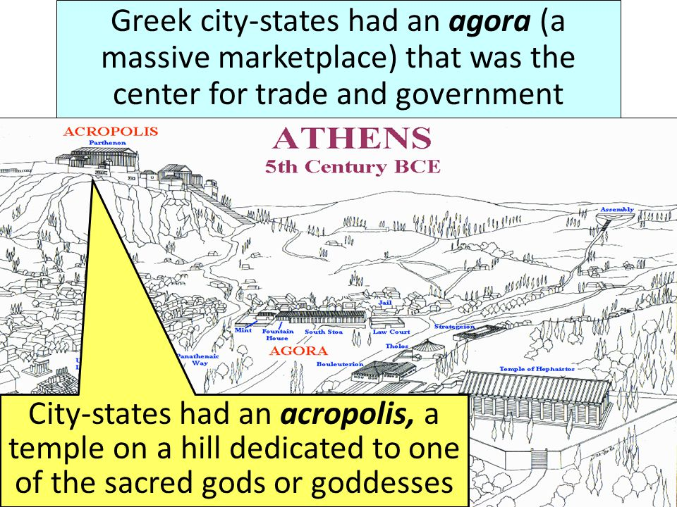 greek city states Kids learn about the geography of ancient greece and how it influenced the development of the greek civilization including the aegean sea, mountains, islands, regions.