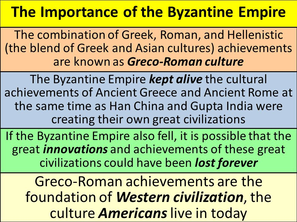 ancient civilizations that impact society today Students will study geography, culture, history, economics, and the relationship  among cultures to achieve an understanding of how these impact society today.