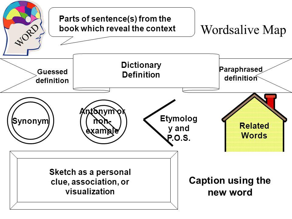 Wordsalive map word caption using the new word ppt video online wordsalive map word caption using the new word ccuart Gallery