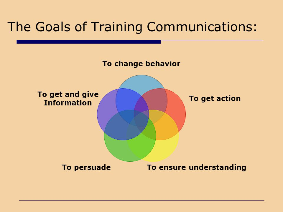 The Goals of Training Communications: